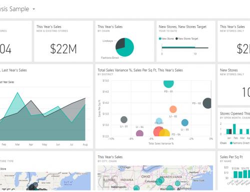 Data Analysis – Power BI Reporting